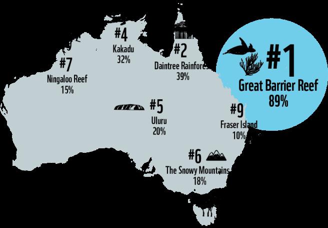 INFO-AUSTRALIA.png